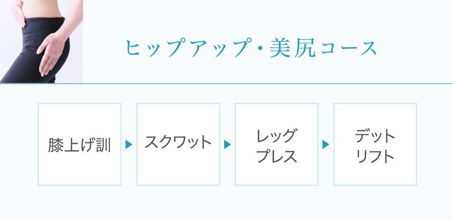 ヒップアップ・美尻コース